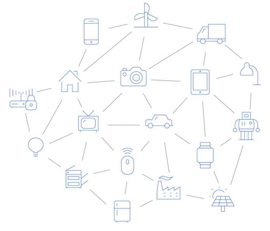 IoT Devices