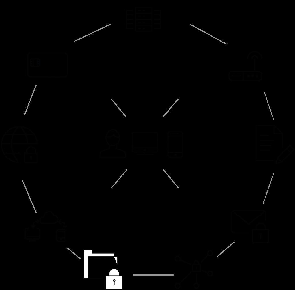 PKI Enterprise, Public Key Infrastructure - illustration